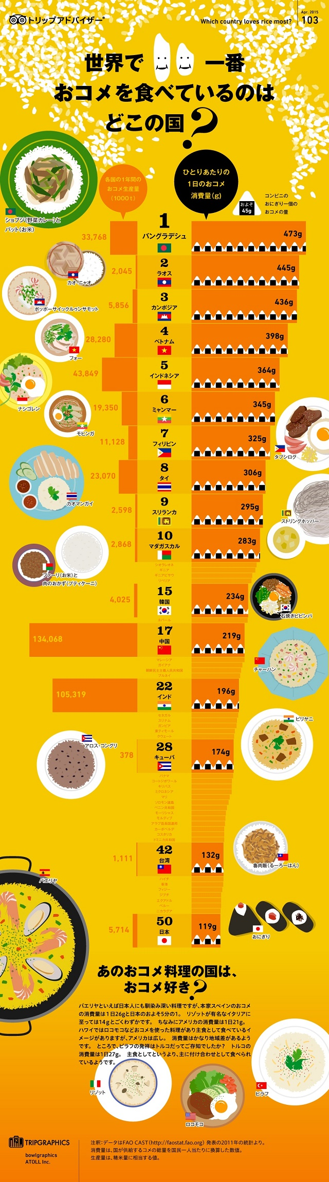 http://www.roomie.jp/wp-content/uploads/2015/04/150413ECriceinfographic2.jpg