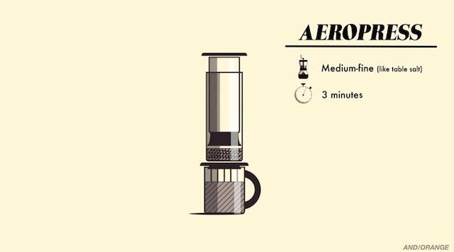 20151206coffee4