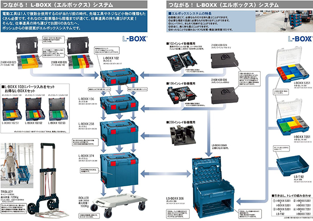 積み重ねられる、使いやすそうな構造のドイツ製ツールボックス「BOSCH L-BOXX」の紹介です4