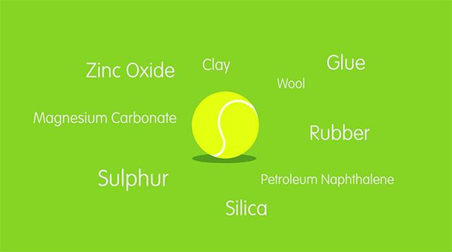 グランドスラムで使われているテニスボールの平均寿命は、なんと35分。そして一年間のボールの消費量23万個にも及びます。そうして消費されてしまった最高品質のボールに新しく命を吹き込むと、なんとワイヤレススピーカーになるんです。3