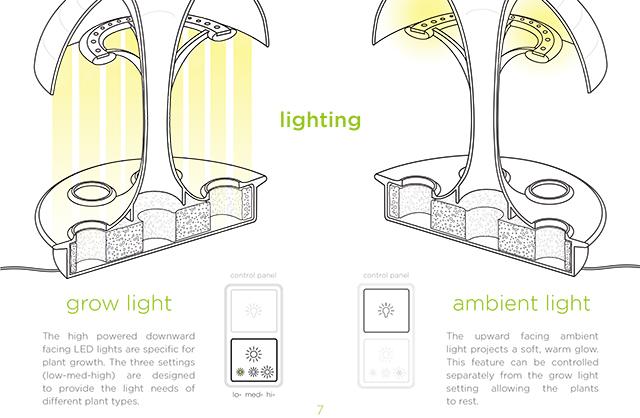 植物が育ちやすい光を与えるボタニカルな照明器具「Ambienta Table Lamp」をご紹介。部屋の照明とは別に、植物育成用のLEDライトは3段階切り替えることができ、日当たりの悪いキッチンでもハーブなどの植物を育てやすい仕様です。LEDライトは切り替え可能。